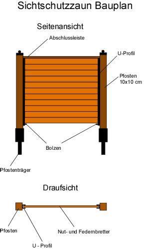 Sichtschutzzaun Selber Bauen Anleitung by Holzsichtschutzwand Sichtschutzzaun Holzsichtschutz