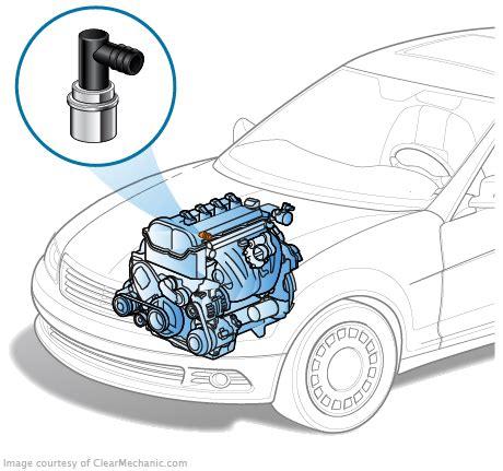 electronic throttle control 2010 acura rl spare parts catalogs mercury grand marquis pcv valve replacement cost estimate