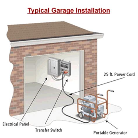 power transfer system buyer s guide how to the