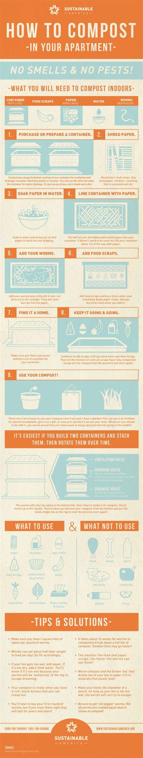 how to start a compost bin in your backyard how to compost in your apartment an illustrated guide
