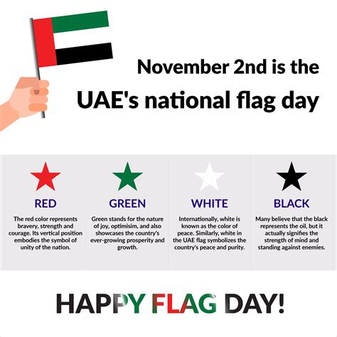 what color is the flag driven properties on quot do you the meaning of