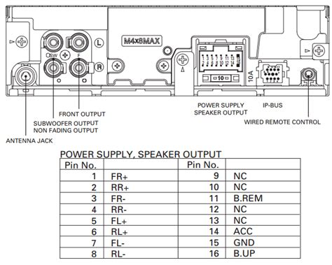 pioneer deh x3500ui wiring diagram colors globalpay co id