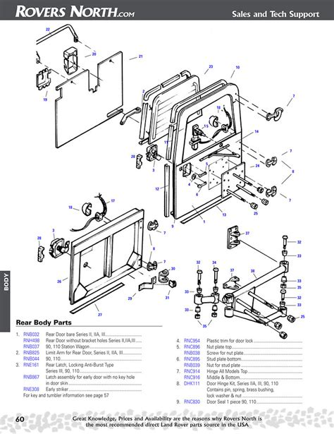 land rover series 3 wiring diagram pdf wiring diagram land