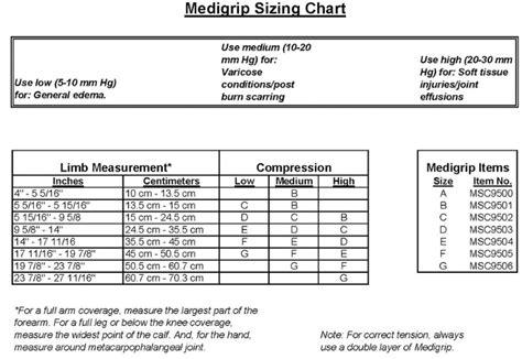 All Size 5 medigrip elastic tubular compression bandages all sizes