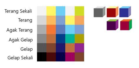 tutorial warna wpap tutorial wpap ramadalem