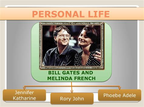 biography of bill gates in gujarati bill gates презентация онлайн