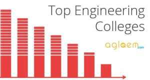 Mba Colleges Kerala Ranking by Top Engineering Colleges In Kerala Aglasem Admission