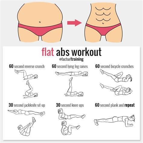 pin by е cassia on pics workout exercises and