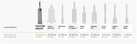 Iran Fastis 2018 Falcon Heavy Spacex Pics About Space
