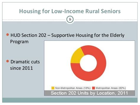 Demographics Of Seniors And Veterans In Rural Areas