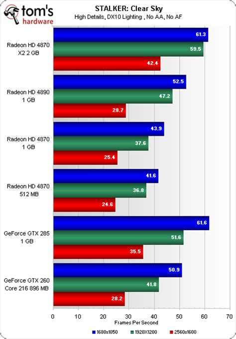 graphic card bench mark graphics card benchmark image search results