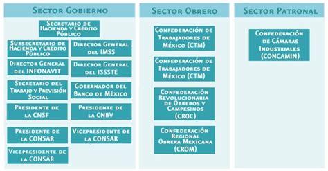 tabla de la consar comisi 243 n nacional del sistema de ahorro para el retiro