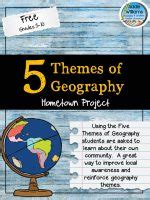 5 themes of geography reading free geography printables hip homeschool moms