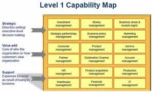 business capability map template business capability map template best free home