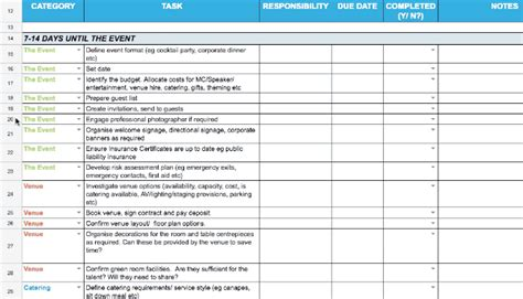 template for planning an event the event planning template a step by step guide