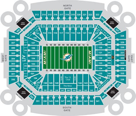 What Is Floor Plan Financing by Hard Rock Stadium Miami Dolphins Football Stadium