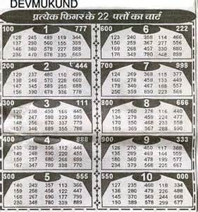 shatta matka search results for satta matka lucky number calendar 2015