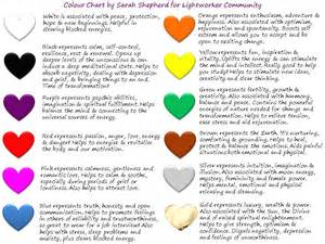 healing colors color therapy chart bunspace com forum color therapy