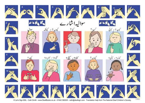 what is a happy l british sign language bsl question signs