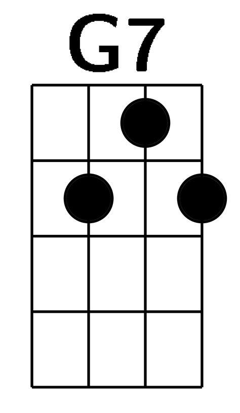 accordi vasco albachiara albachiara vasco accordi per ukulele