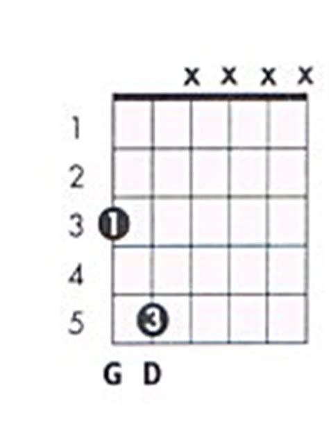 Old Fashioned 7 Nation Army Chords Crest Basic Guitar Chords For