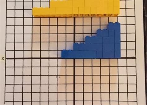 free printable graph paper for visually impaired investigating slope with legos part 1 perkins elearning