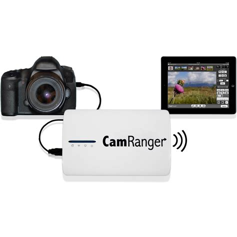 Wifi Dslr Canon camranger camranger wireless transmitter for select canon 1001