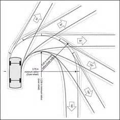 Parking Garage Ramp Design figure showing a typical layout for private drive turning