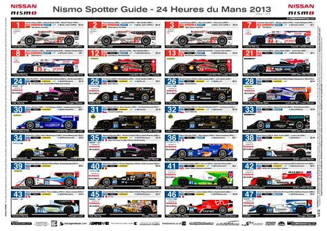 a spotter s guide 2013 le mans and wec spotter guide