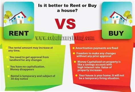 buy the house you rent buy vs rent house why rent if you can own
