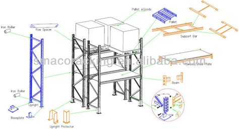 racking components shelving components box beam dexion upright industrial new pallet racking dimensions 1500