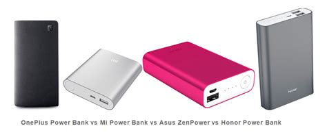 Power Bank Uneed 10000 best power banks in india with 10 000 mah capacity