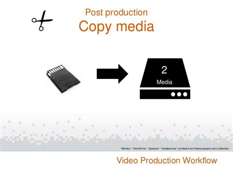 production workflow concepts and techniques lecture 9 production workflow