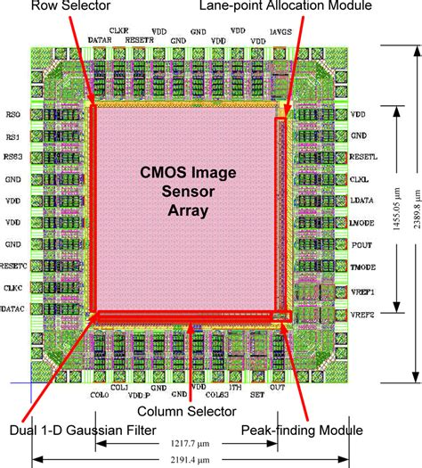 layout design in cmos pdf sensors free full text cmos image sensor with a built
