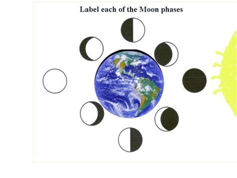 phases of the moon diagram to label 8 phases of the moon worksheet new calendar template site