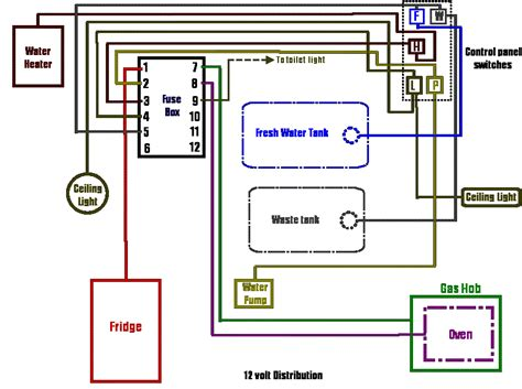 12 volt wiring diagram 12 volt electrical wiring