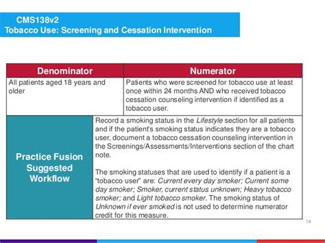 Measuring Monitoring Clinical Quality Measures Using Practice Fusion Cessation Counseling Template