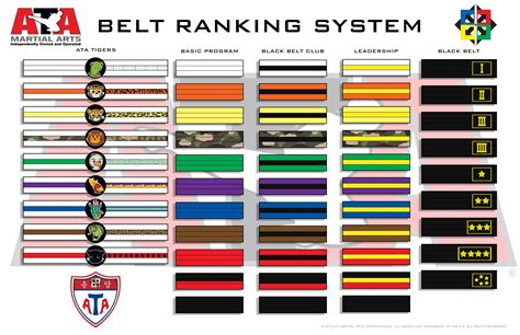 karate belt colors in order who we are cox ata martial arts in magnolia