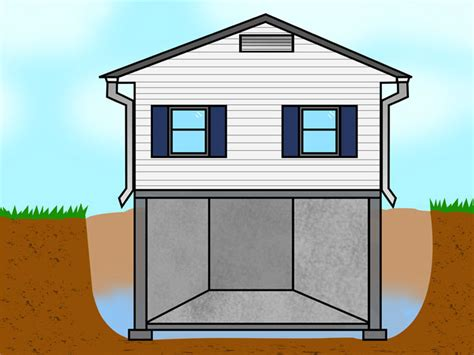 hydrostatic pressure basement why is your basement leaking how hydrostatic pressure leads to basement flooding