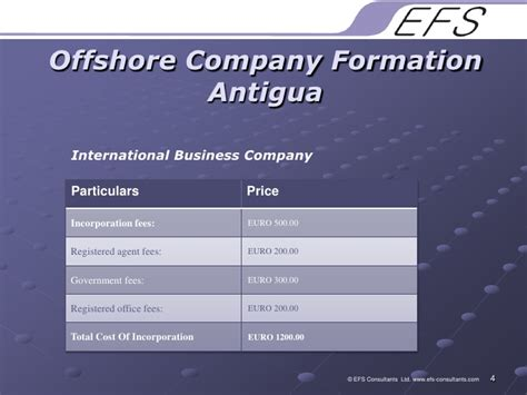 offshore bank formation offshore company formation