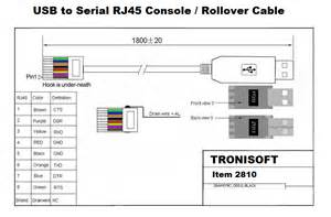 rj45 to db9 pinout rs232 pictures to pin on pinsdaddy