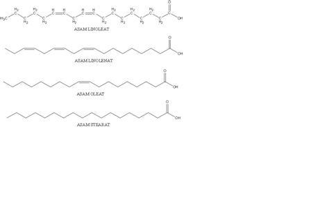 Lilin Minyak Kedelai kimia organik agustus 2015