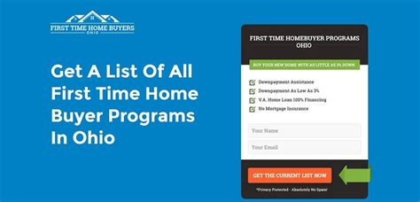landing page design the best real estate landing pages