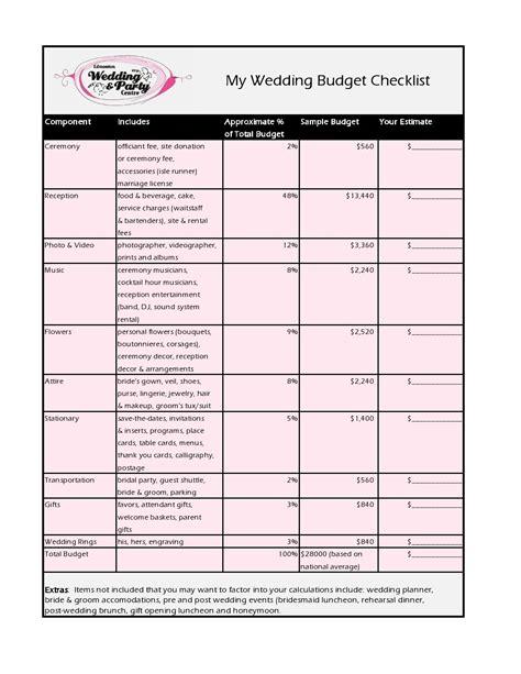 Wedding Budget Checklist by Budget Cheklist Plan A Wedding Wedding Plan Wedding