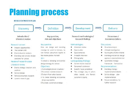 process layout strategy branding and design strategy for lenovo in the she centrury