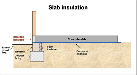 Ideas For Kitchen Floor Tiles by Concrete Floor Slab Insulation Concrete Ground Floor Slab