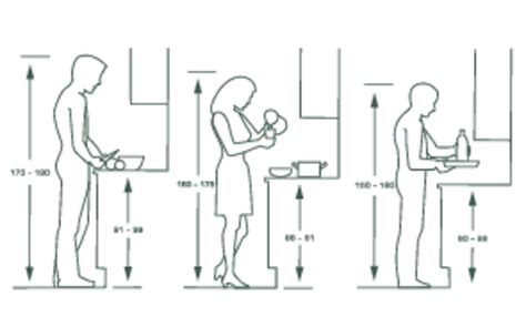 Praktiker Arbeitsplatten by Nauhuri K 252 Chenarbeitsplatte H 246 He Neuesten Design