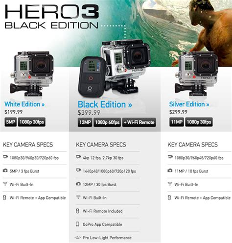 Gopro Hero3 Black Edition Indonesia gopro officially announces 3 photo rumors