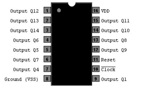 cd  bit binary counter