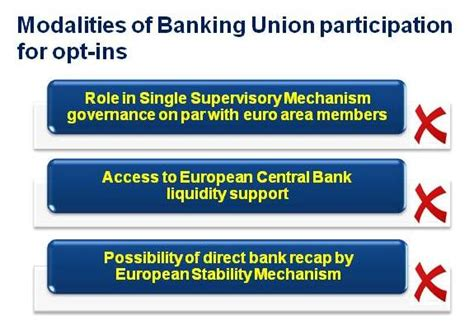 Forum Credit Union Membership Requirements Should New Eu Countries Join The Banking Union Before The World Economic Forum